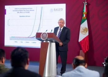 México, de los menos afectados económicamente por pandemia: AMLO