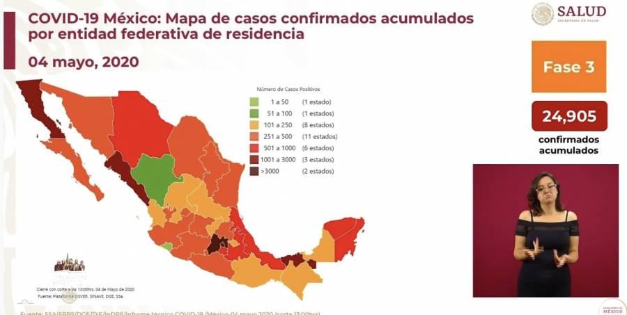 Suman 24 mil 904 casos confirmados de Covid-19 en México y 2 mil 271 fallecidos