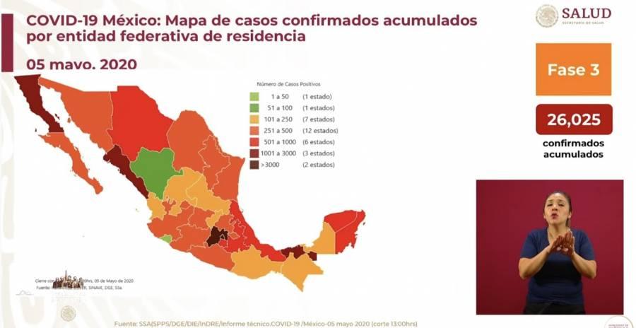 Se mantiene CDMX como la entidad con mayor número de muertes y casos confirmados