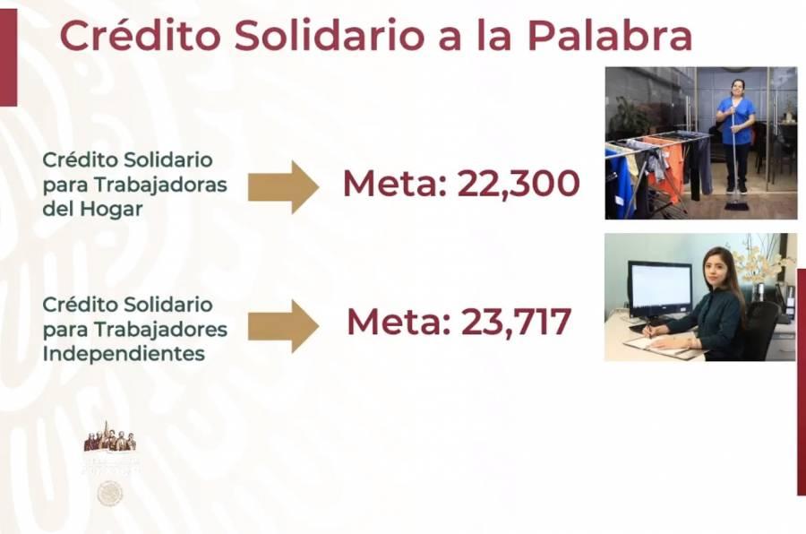 Otorgan 191 mil créditos a empresarios solidarios