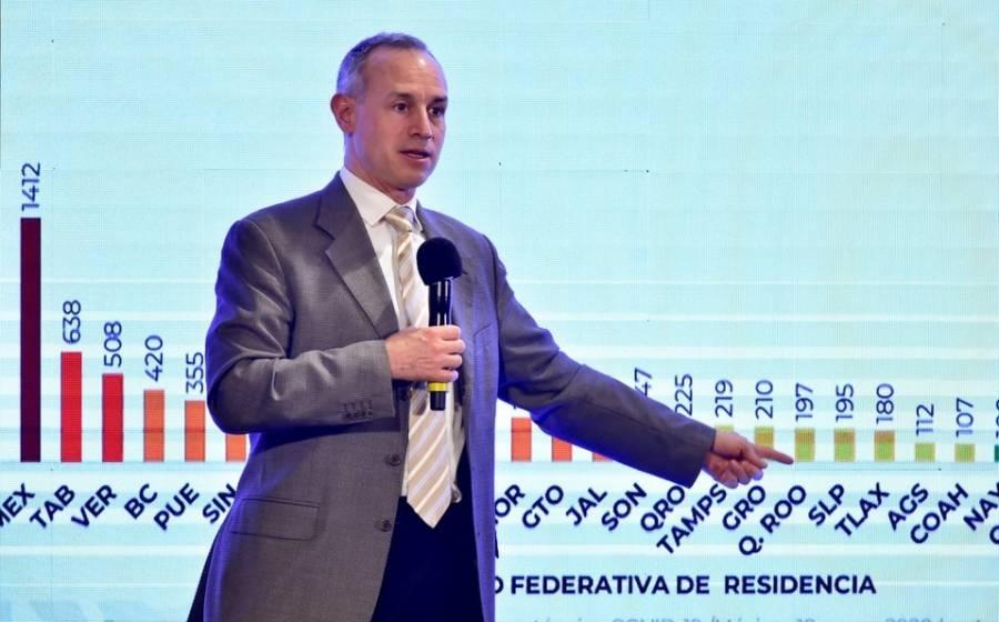 Presentan amparo para las conferencias de López Gatell