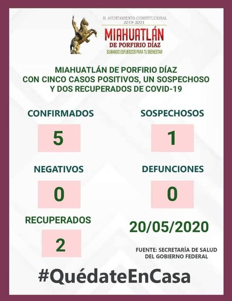 Municipio de la esperanza tiene 5 casos confirmados de Covid-19