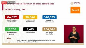 En el día 68 de la JSD los casos acumulados en México superan a China