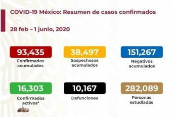 """En el día uno de la """"nueva normalidad"""" México supera las 10 mil muertes por Covid-19"""
