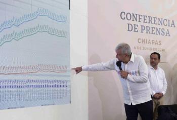 ALGUNOS GOBERNADORES CONSTERNADOS CON FIN DE NEOLIBERALISMO