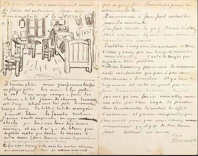 Carta de Van Gogh a Gauguin: la subasta de una historia