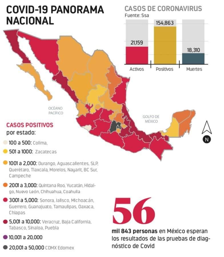 Se disparan casos y muertes por Covid en México