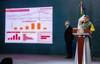 En la mira, seis grupos delictivos que operan en  el Valle de México