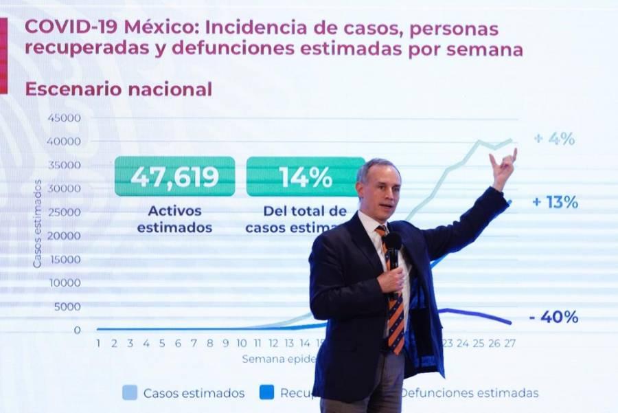 México supera los 300 mil contagios confirmados