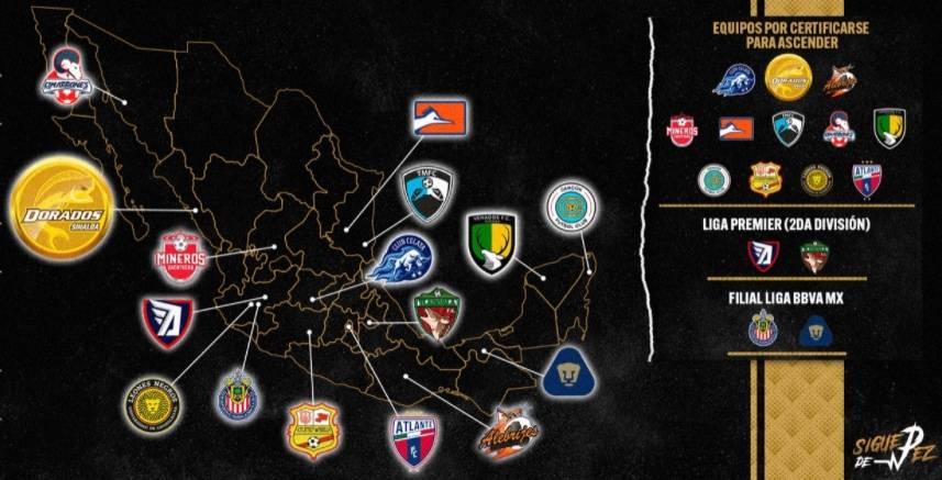 Estos serán los clubes de la Liga de Expansión