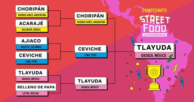 La tlayuda oaxaqueña se corona en el Campeonato Street Food Latinoamérica