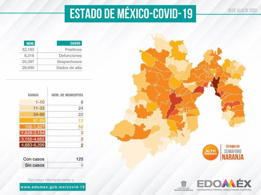 Se mantendrá Edomex en semáforo naranja próxima semana: Del Mazo
