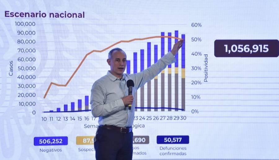 Muertes por Covid en México superan las 50 mil