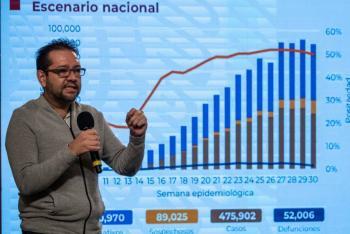 México está cerca de los 500 mil contagiados acumulados