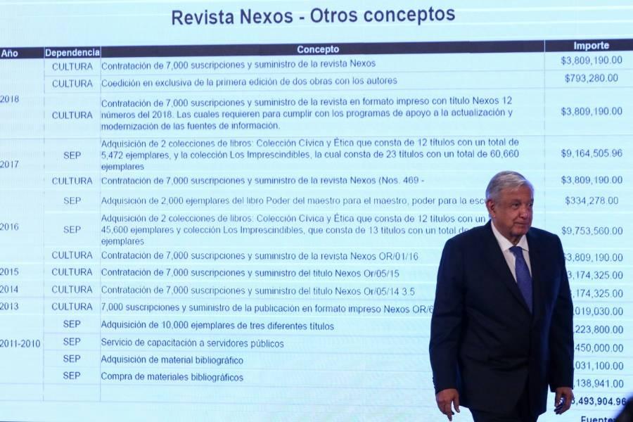 AMLO confirma crédito por 100 mdd a El Financiero