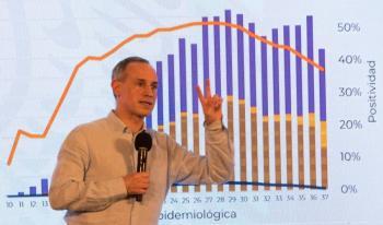 López-Gatell reitera en que hay un descenso de contagios