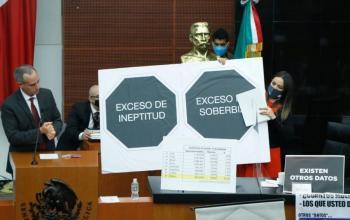 Revientan senadores panistas la comparecencia de López-Gatell