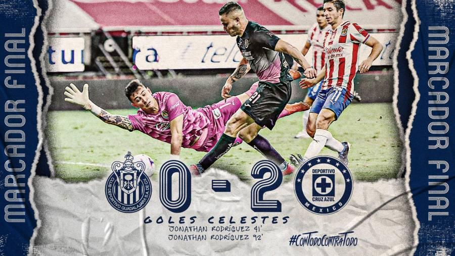 Cruz Azul vence 2-0 al Chivas en la jornada 15 del Guard1anes 2020