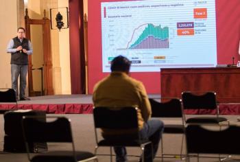 México reporta 895 mil 326 casos de Covid-19 y 89 mil 171 fallecidos