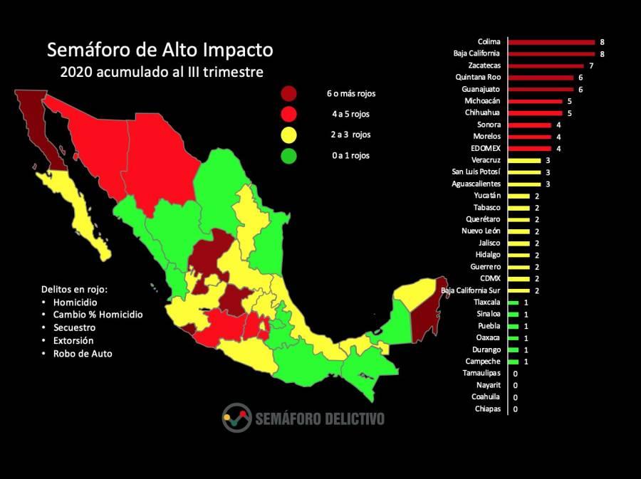 Tamaulipas, de los estados mejor evaluados respecto a delitos de alto impacto