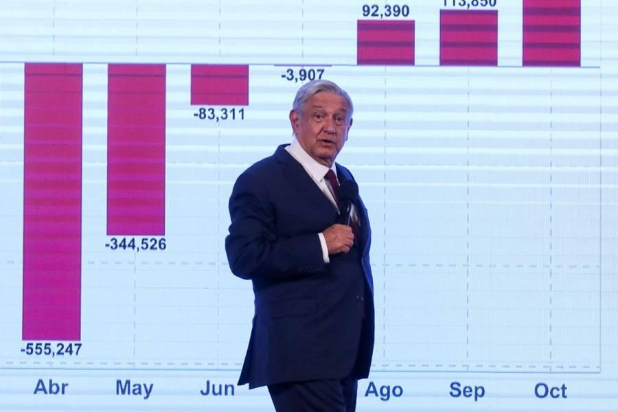"""AMLO celebra crecimiento del PIB en 12%: """"se cumple pronóstico de recuperación"""""""