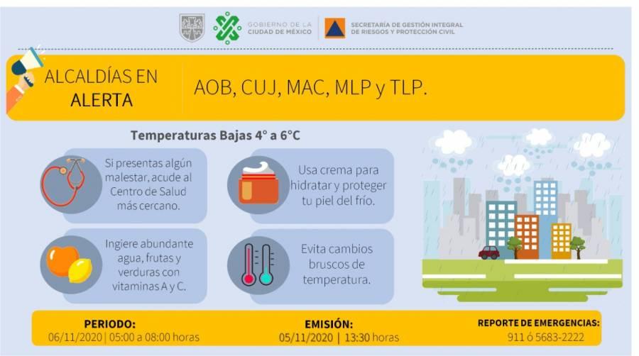 Alerta amarilla en cinco alcaldías de CDMX por bajas temperaturas