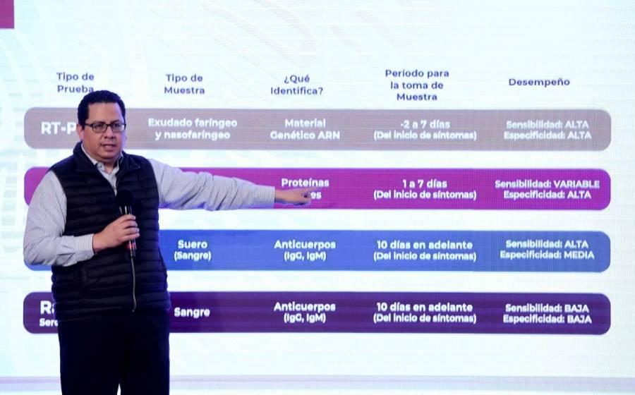 México roza los 94 mil  fallecimientos por Covid