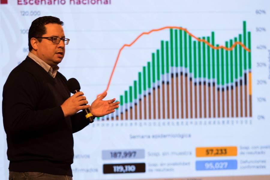 México reporta 972 mil 785 casos de Covid-19 y 95 mil 225 fallecidos
