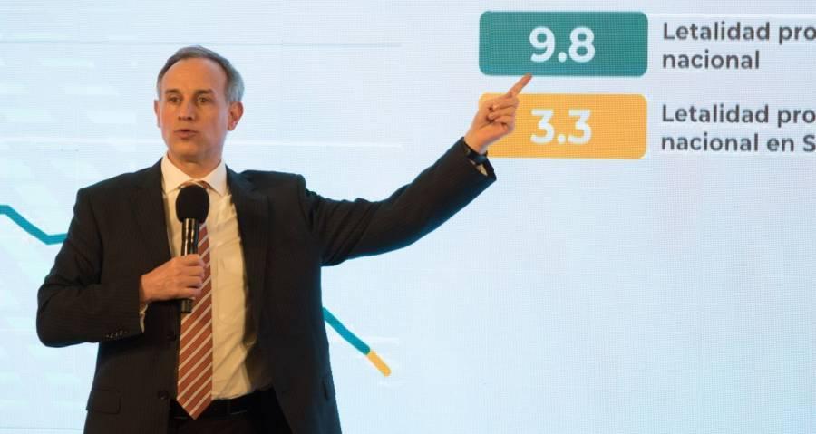 Salud dio a conocer que hay un millón 15 mil 71 casos de Covid-19 y 99 mil 528 fallecidos
