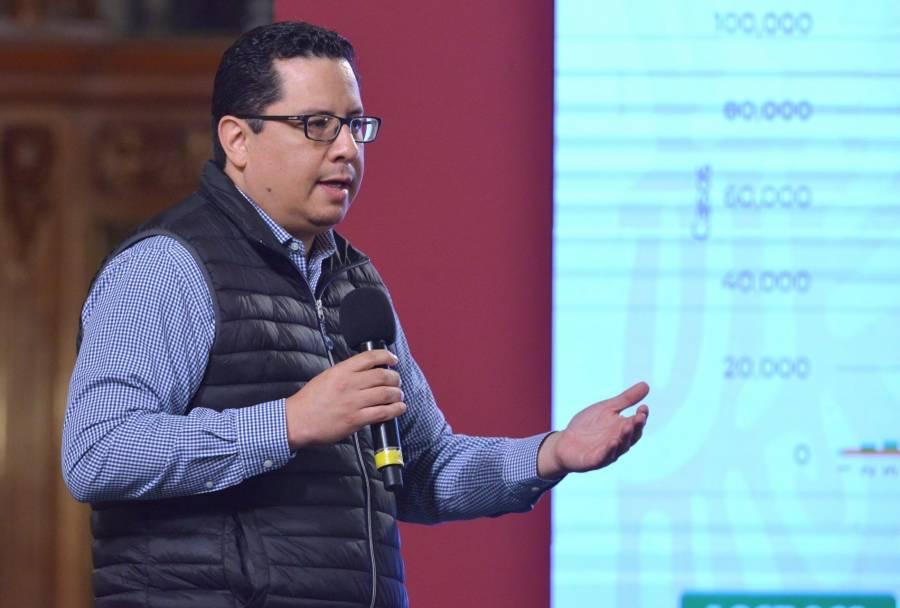 México reporta un millón 70 mil 487 casos de Covid-19 y 103 mil 597 fallecidos