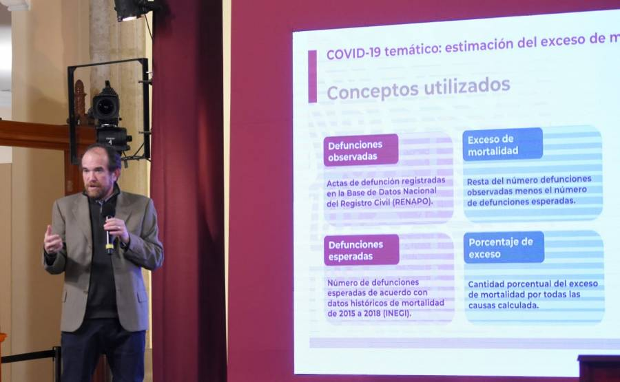 Suman 105 mil 655 muertos  por Covid en México