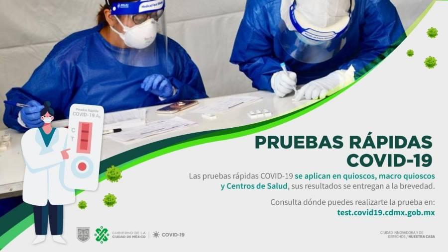 Aplican 29 hospitales en CDMX pruebas rápidas de antígeno para Covid