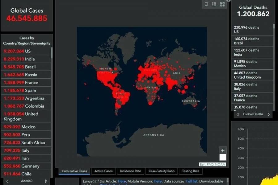 Se registran más de 69 millones de personas contagiadas por Covid en el mundo