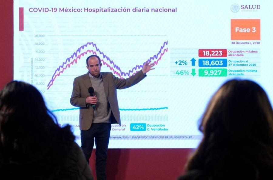 México reporta un millón 413 mil 935 casos de Covid-19 y 124 mil 897 fallecidos