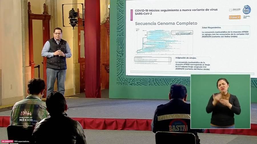 Se registran 10 mil 003 nuevos casos de Covid; confirman nueva variante del virus en México