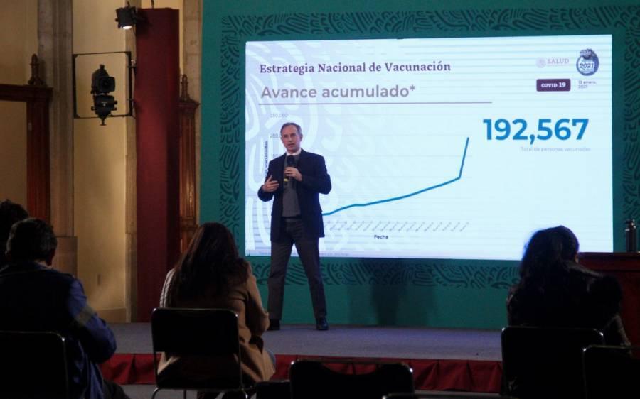 México reporta un millón 588 mil 369 casos de Covid-19 y 137 mil 916 fallecidos