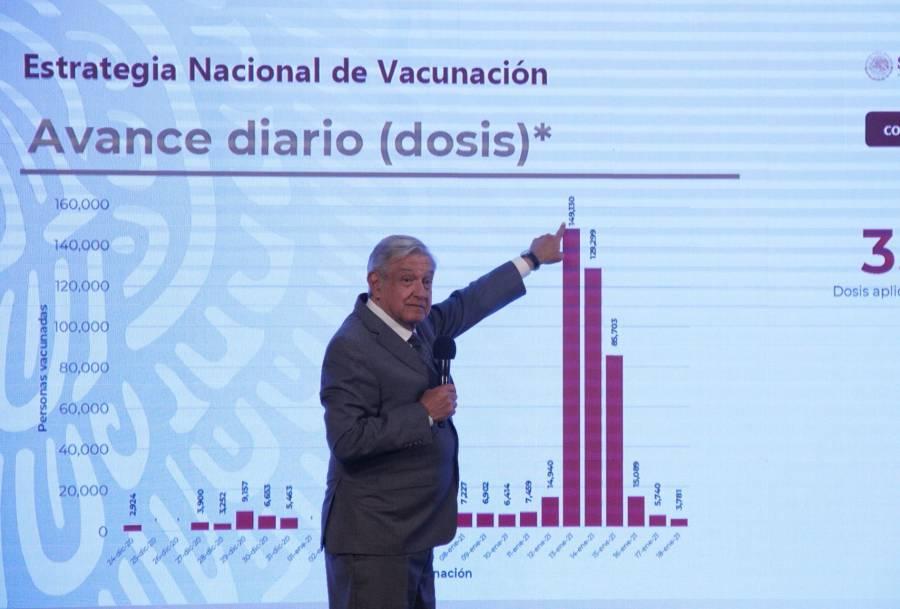 AMLO nombrará a responsables de vacunación en cada entidad