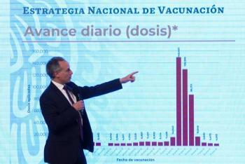 Notifican 1,584 muertes por covid en un día; cifra récord