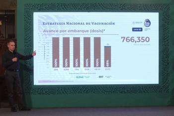 Reportan mil 682 defunciones en las últimas 24 horas