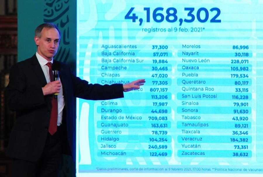 Suman 724 mil 347 vacunas aplicadas y 168 mil muertes