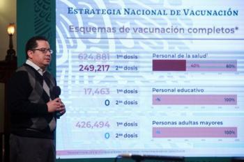 Se han aplicado 1 millón 318 mil 55 vacunas a nivel nacional