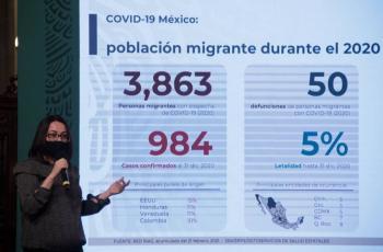 México supera las 180 mil muertes por Covid-19