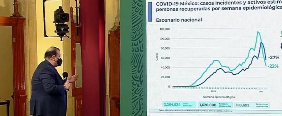 Van más de 2 millones de vacunas aplicadas