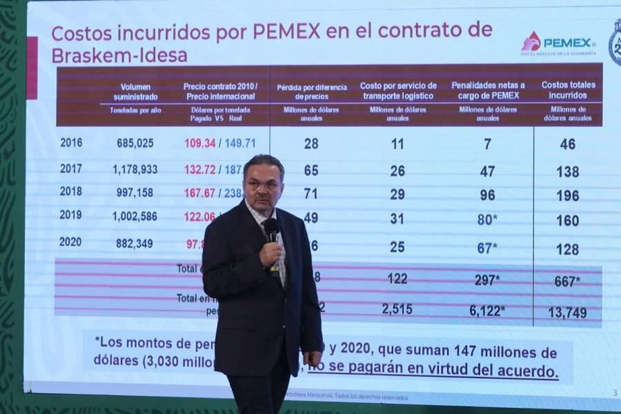 Ahorro de más de 44 mil millones con modificación de contrato a Odebrecht