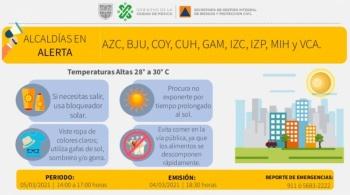 Activan Alerta Amarilla por pronóstico de temperaturas altas en CDMX