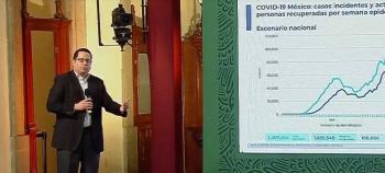 Descienden casos de Covid por 6 semanas seguidas