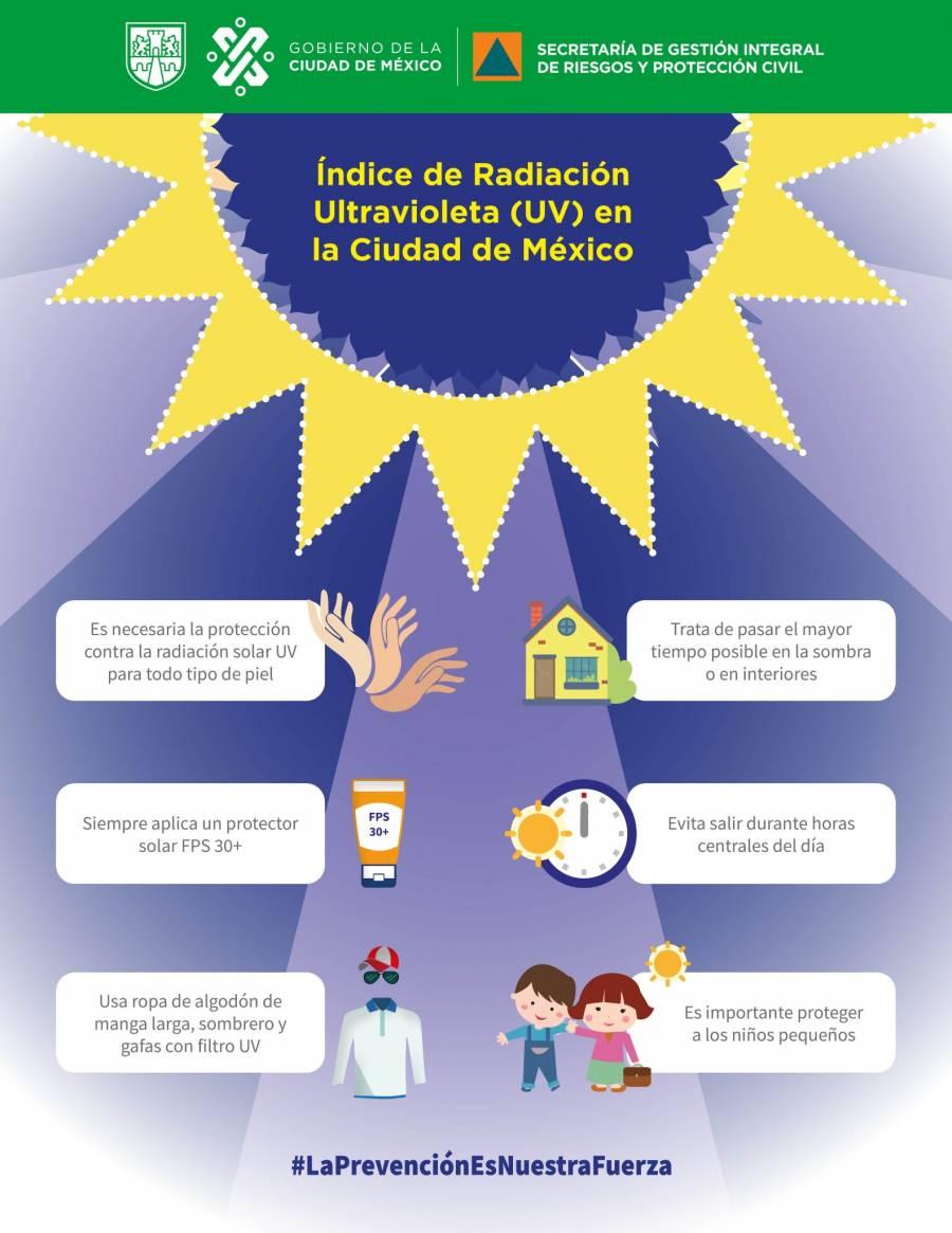 Alerta por radiación ultravioleta extremadamente alta en CDMX