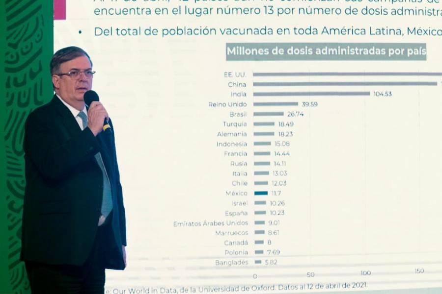 México recibirá 6.4 millones de vacunas contra Covid-19 este mes, informa Marcelo Ebrard