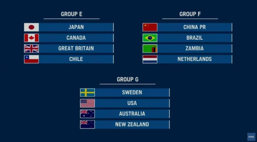Estos son los grupos para el futbol femenil en Tokio 2020