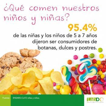 Infancia y alimentación: ¿Qué comen nuestras niñas y niños?
